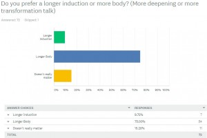 Do you prefer a longer induction or more body? (More deepening or more transformation talk)